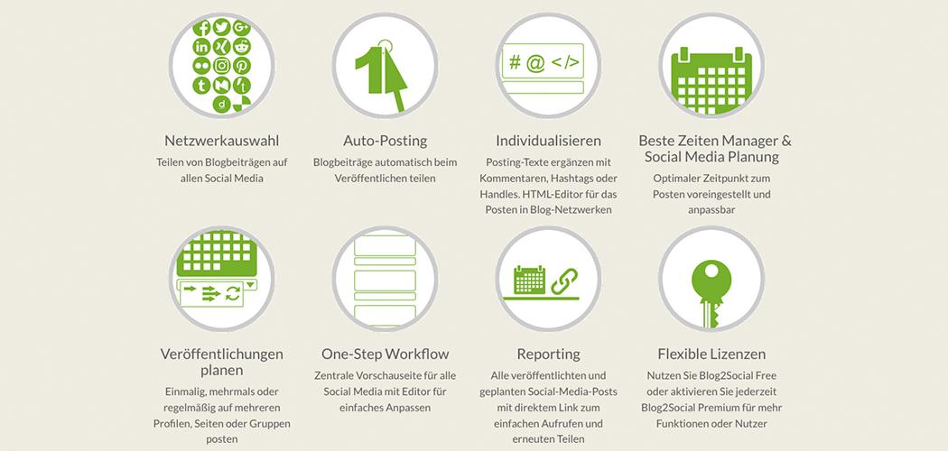 WordPress Tool-Tipp: Blog2Social – Plugin zum einfachen Social-Sharing