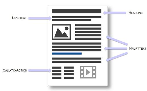Wie sollte der Artikel? aufgebaut sein?