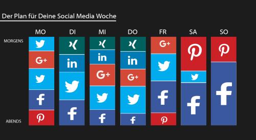 Der Social Media Wochenplan