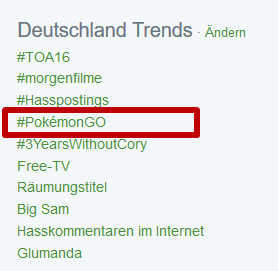 Twitter Trends Deutschland