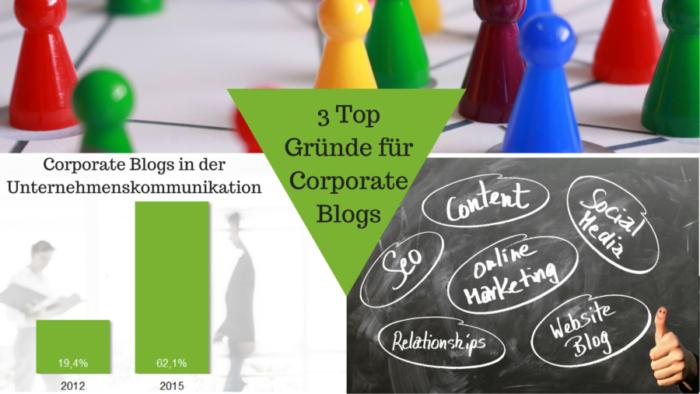 Warum 62, 1 % der Unternehmen einen Corporate Blog haben