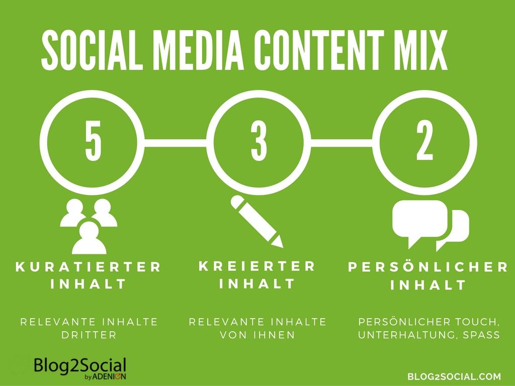 Diesen Content Mix sollten Sie auf Social Media posten
