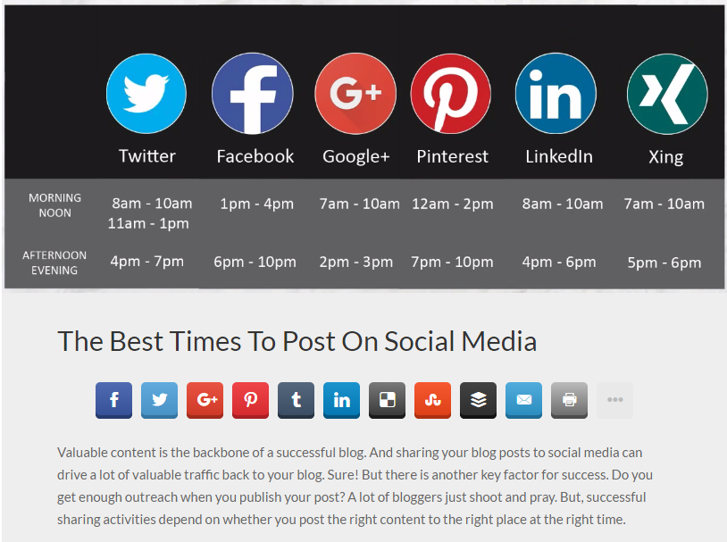 Beispiel Social Media Plugins: GetSocial Sharing Buttons