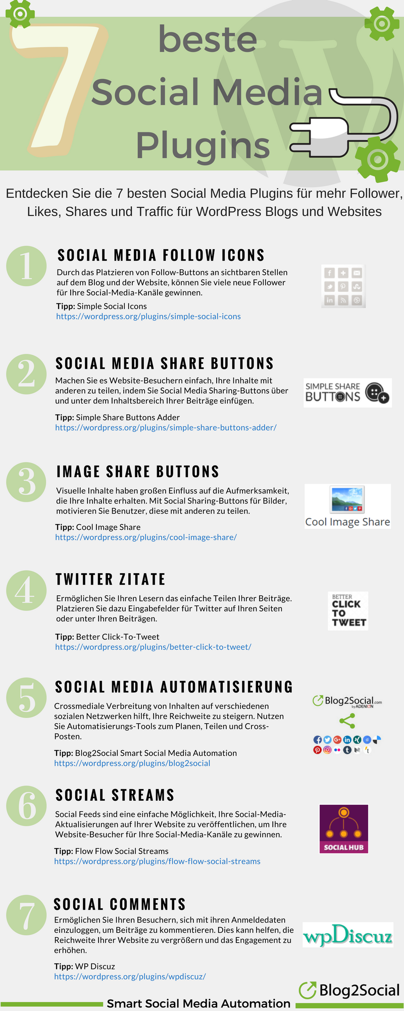Die 7 besten Social Media Plugins für WordPress + 55 Alternativen