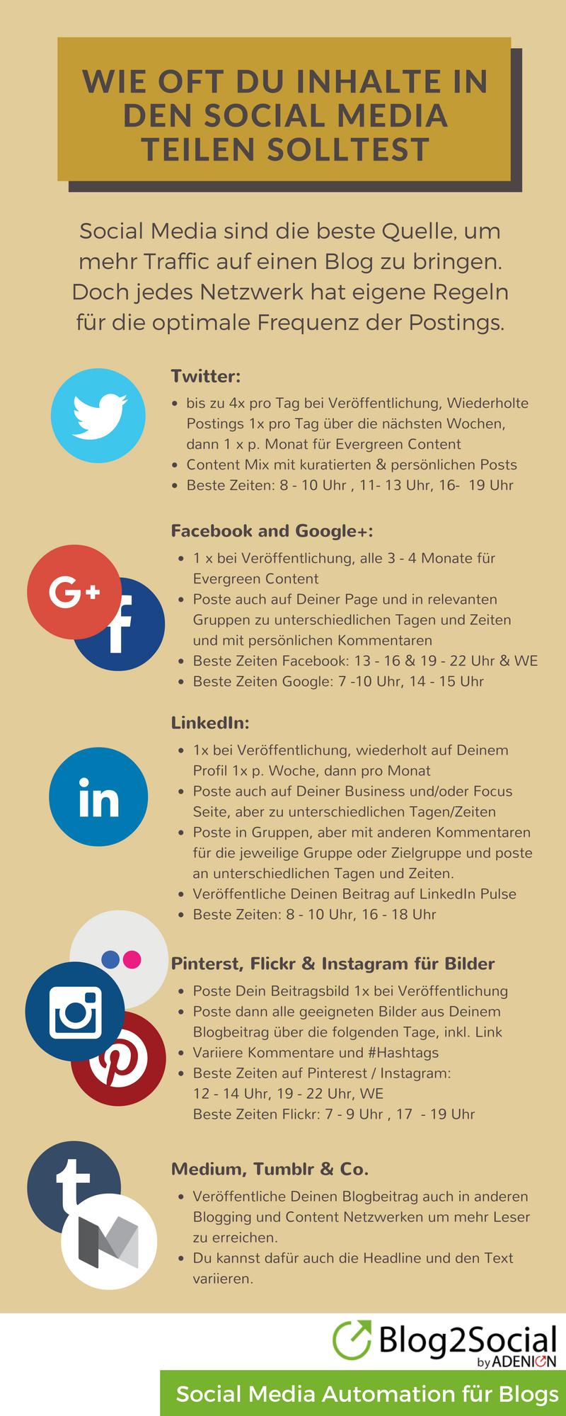 Wie oft du in den Social Media teilen solltest