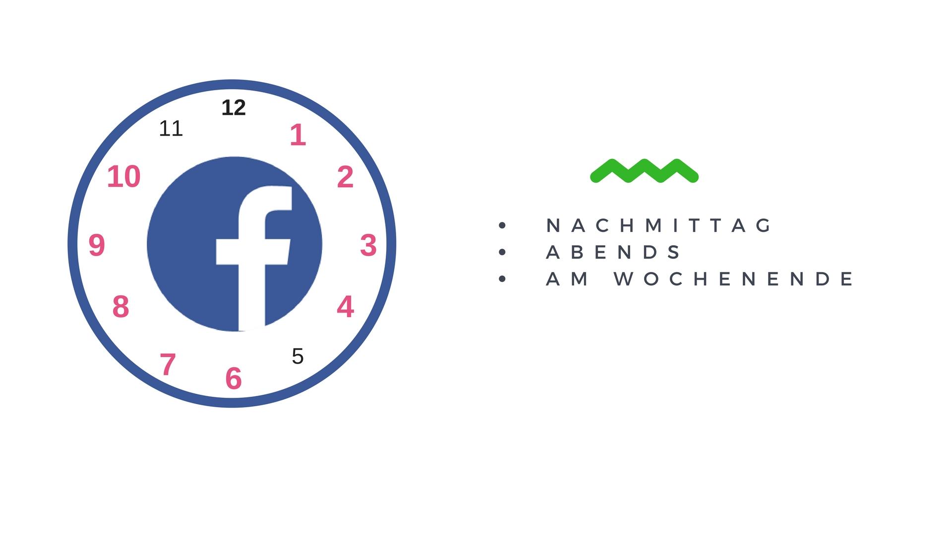 Steigere die organische Reichweite Deiner Facebook-Posts und poste zu den besten Zeiten des Netzwerks