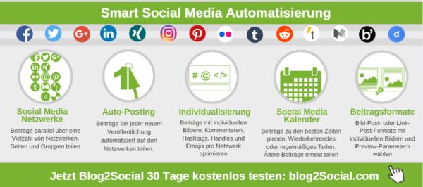 Smart Social Media Automatisierung mit Blog2Social als Plugin und als WebApp