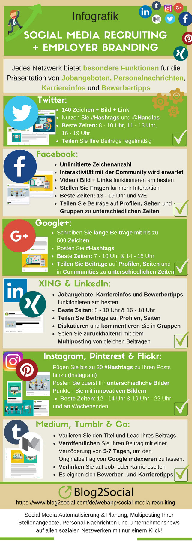 Infografik Social Media Recruiting