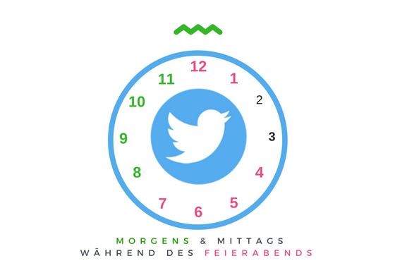 Twitter-Tipps: Tweete zu den richtigen Zeiten für mehr Interaktion