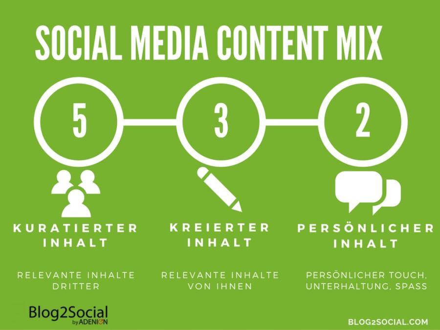 Twitter-Tipps: Twitter-Tipp: Integriere Links in Deine Tweets