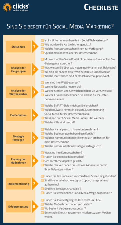 checkliste-social-media-marketing