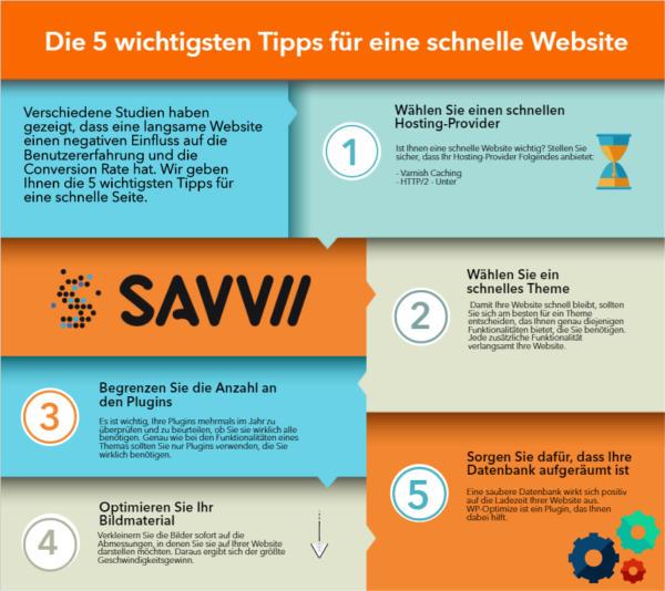 Savvii - 5 Tipps für eine schnelle Website