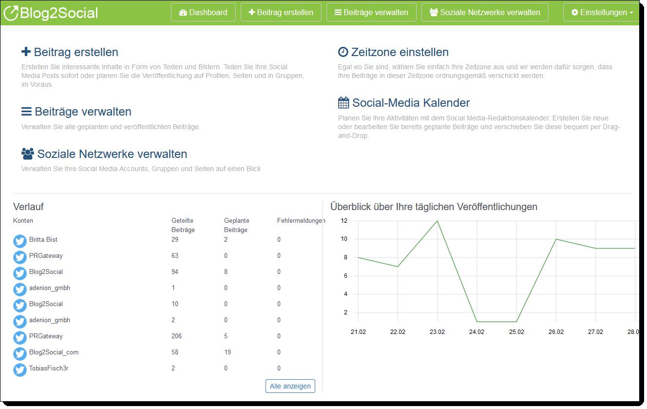 Ein Blick ins Dashboard: alle Funktionen und Veröffentlichungen auf einen Blick.