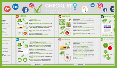 Checkliste Social Media Cross-Promotion