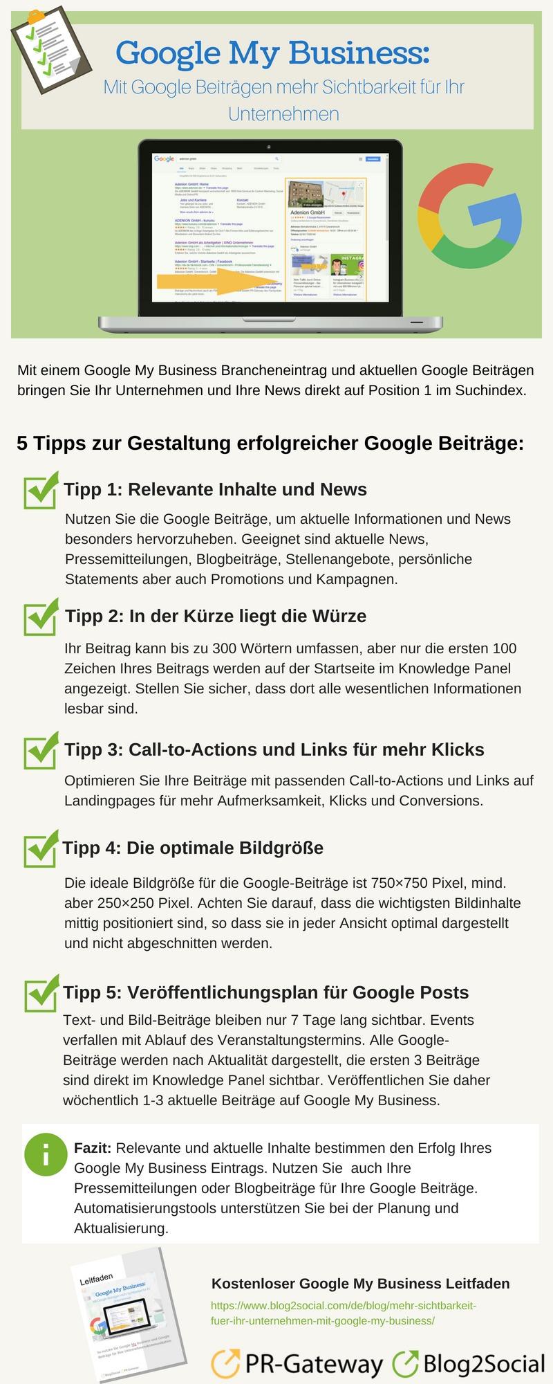 Infografik: So nutzen Sie Google My Business