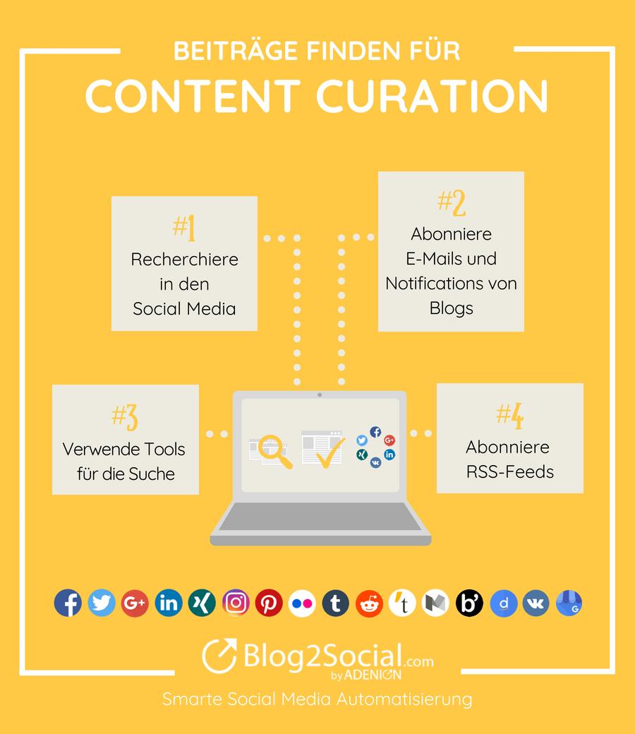 Beiträge finden für Content Curation