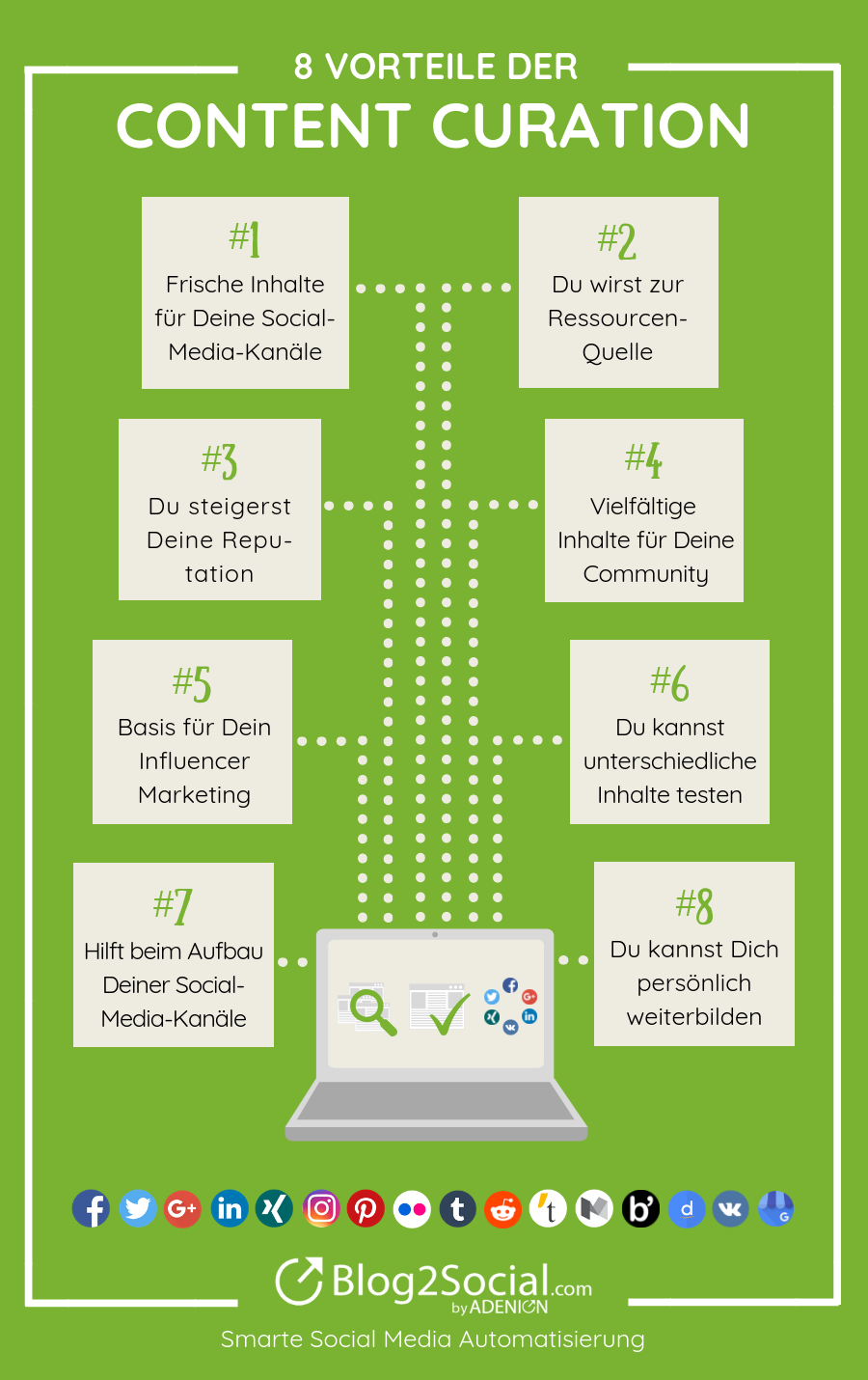 8 Vorteile der Content Curation