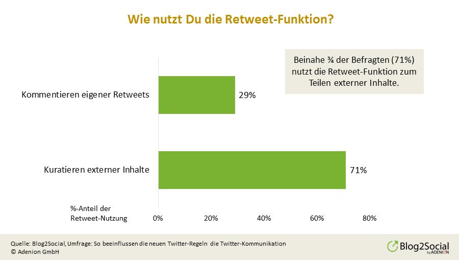 nutzung-der-retweet-funktion