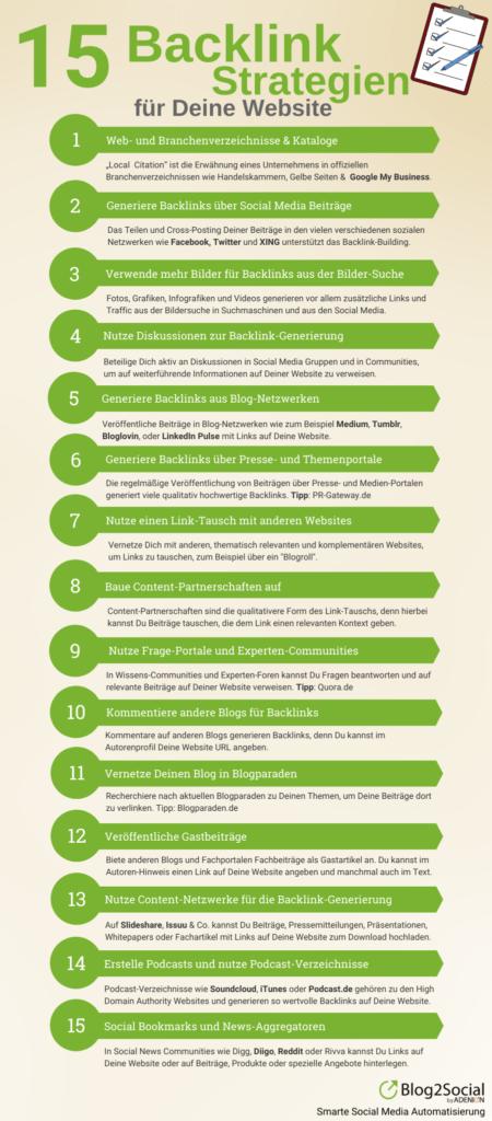 Backlinks für Deine Website: 15 Backlink Strategien