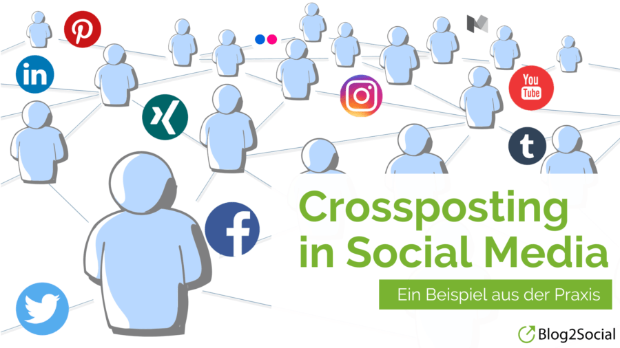 Social Media Crossposting in Social Media
