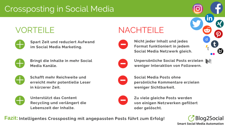 Social-Media-Crossposting-Vor-und-Nachteile