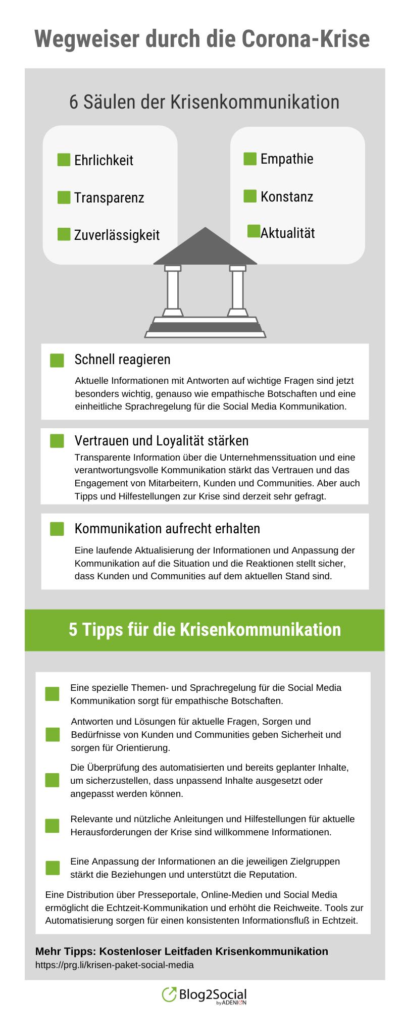 Infografik Krisenkommunikation