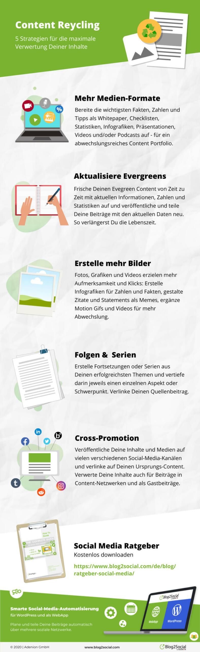 Strategien zum Content Recycling