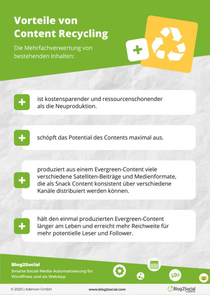 Vorteile des Content Recyclings