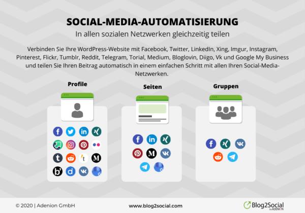 social-media-netzwerke-funktionen