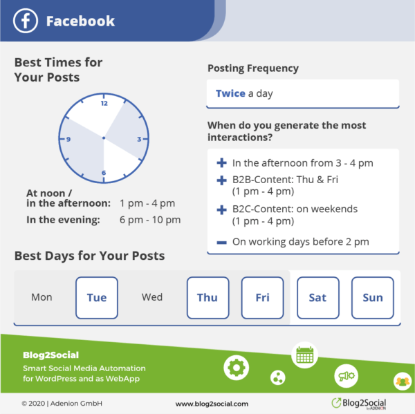 The best social media times to post on facebook