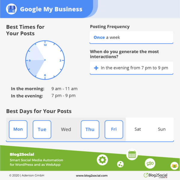 The best social media times to post on Google My Business