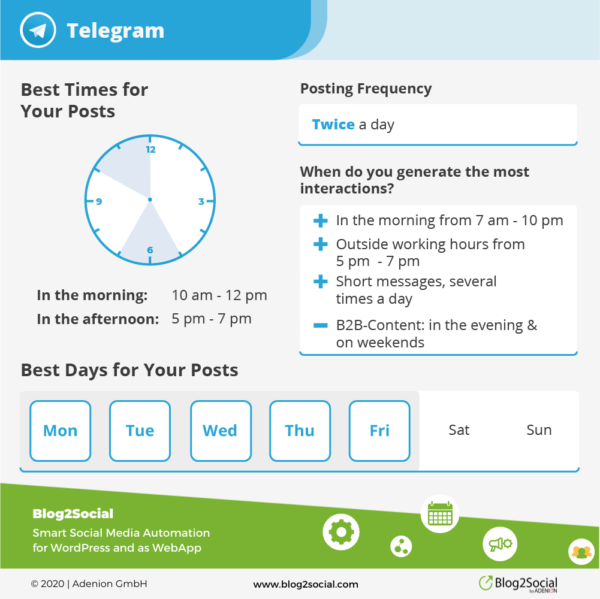The best social media times to post on Telegram