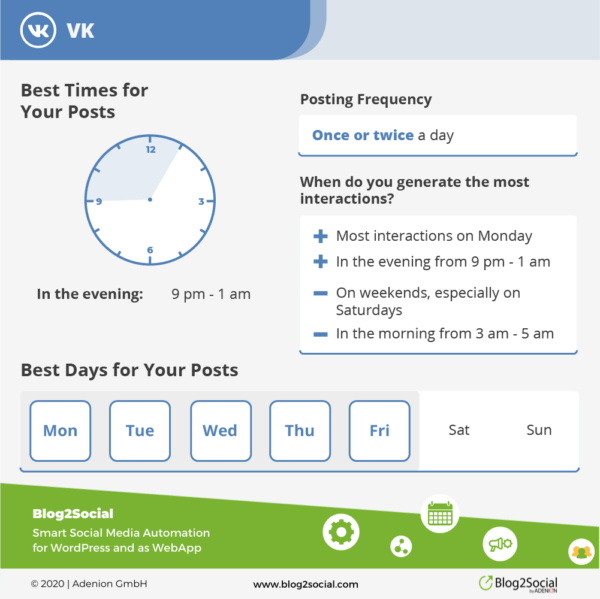 The best social media times to post on VK