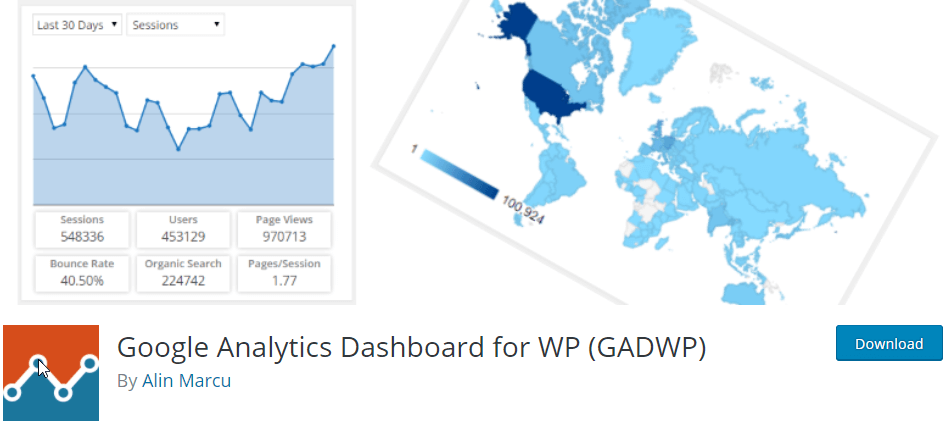 Wordpress plugin Google Analytics Dashboard to get a better grasp of your stats