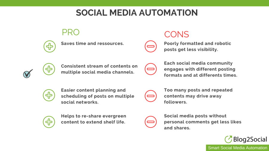 Social Media Automation Pros and Cons_2