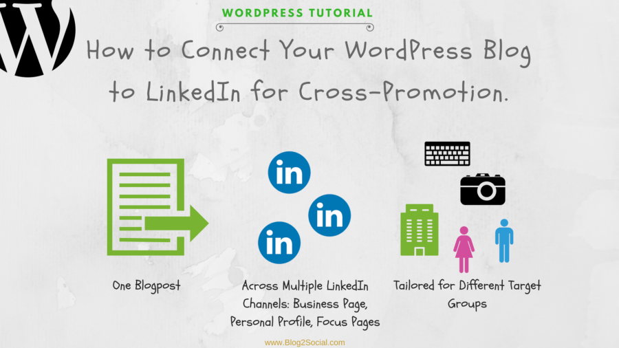 How to Connect Your WordPress Blog to multiple LinkedIn Channels for Cross-Promotion