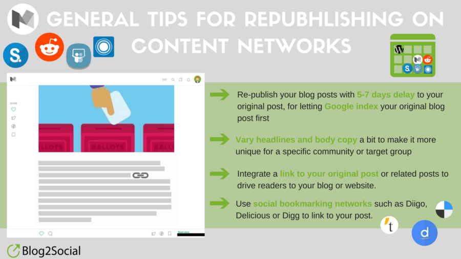 General tips for republishing on content networks