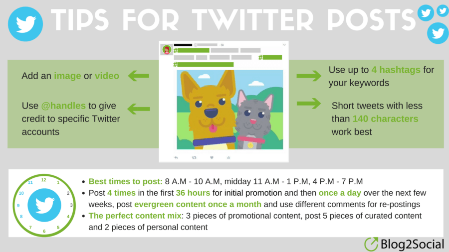 Tips for Twitter posts