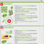 Checklist For Your Social Media Cross Promotion
