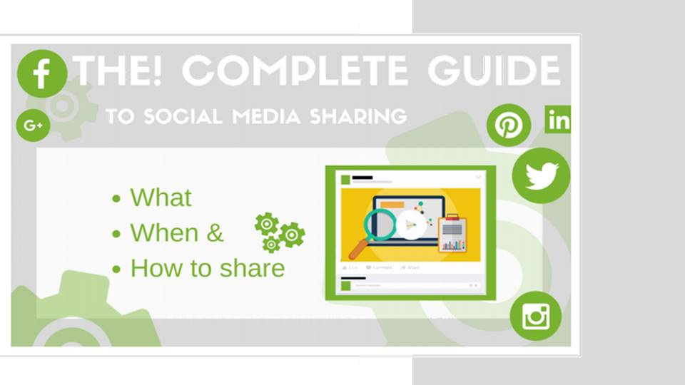 Complete Guide on Social Media Sharing