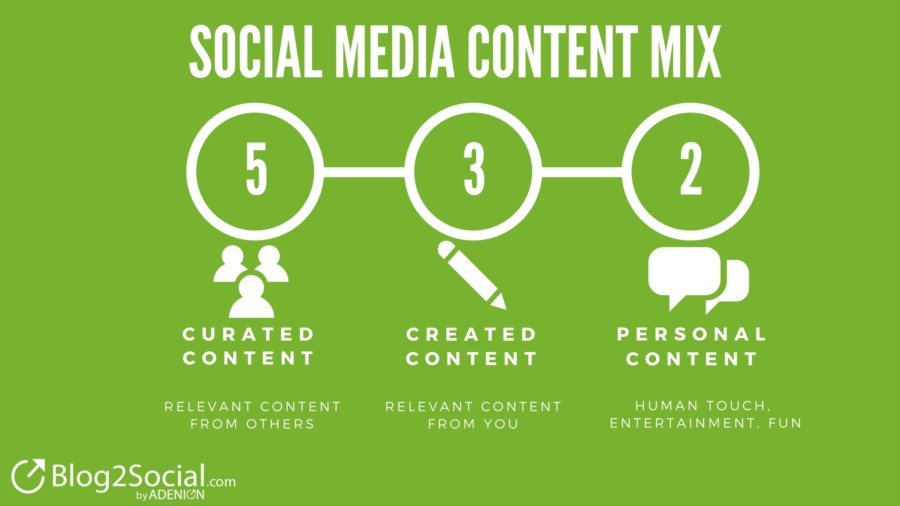 Share A Mix Of Contents To Boost Engagement On Twitter