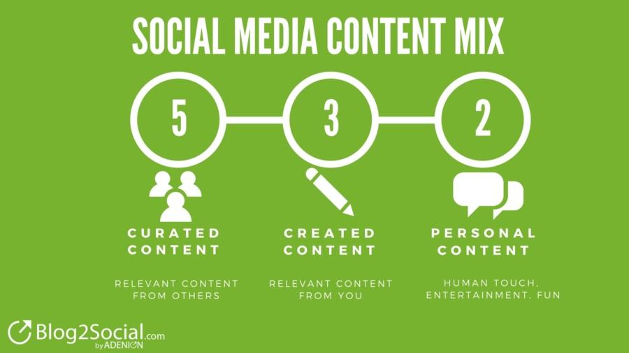 分享大量內容以促進Twitter上的互動