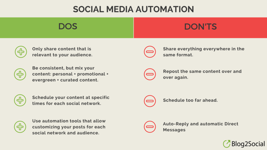 Dos and Donts for Social Media Automation