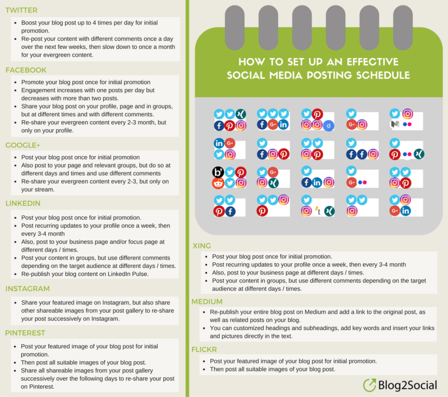 How to set up an effective Social Media Posting Schedule (2)