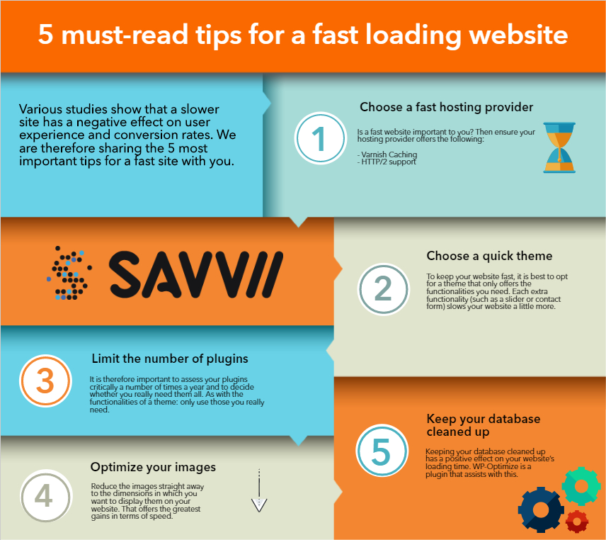 5 must-read tips for a fast website by Milou De Kleijn of Savvii