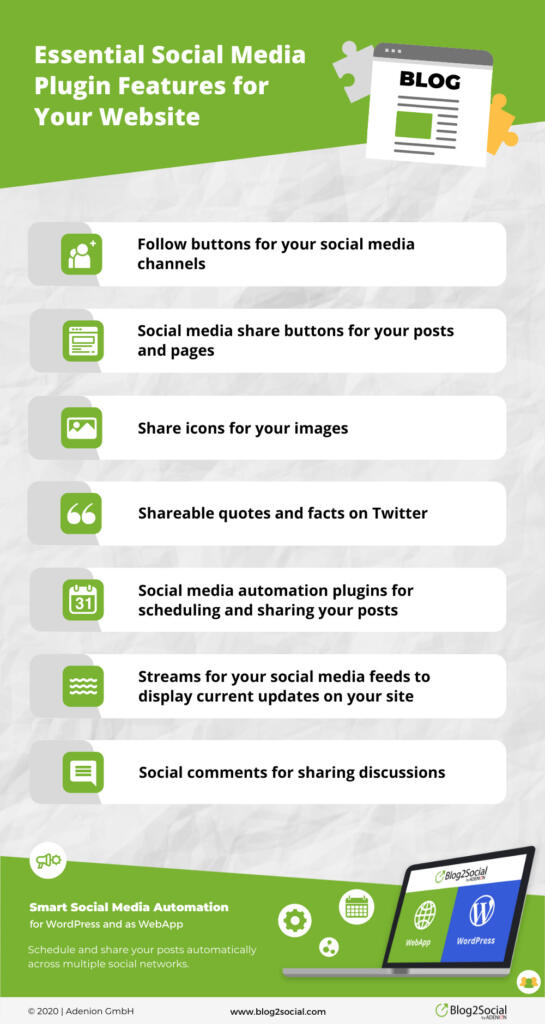 Essential socia media plugins for WordPress