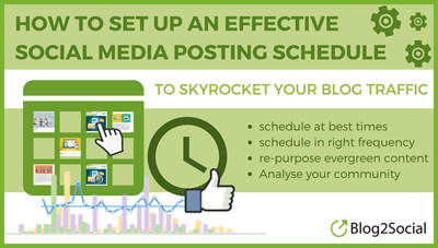 How to set up an effective social media posting schedule