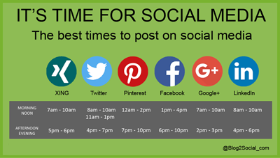 Infographic best times to post on social media
