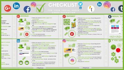 Checklist Social Media Sharing
