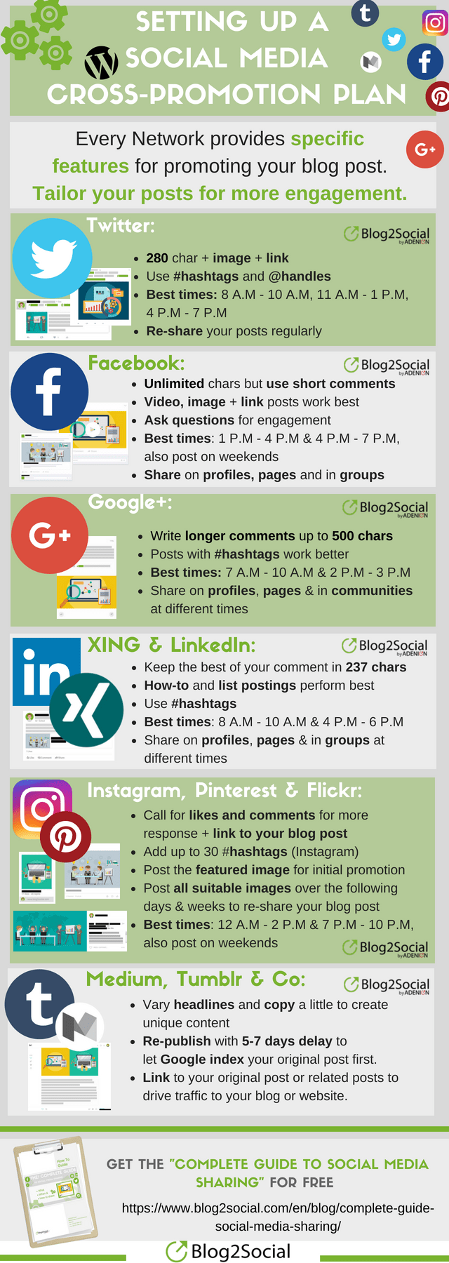 Setting up a social media cross promotion plan
